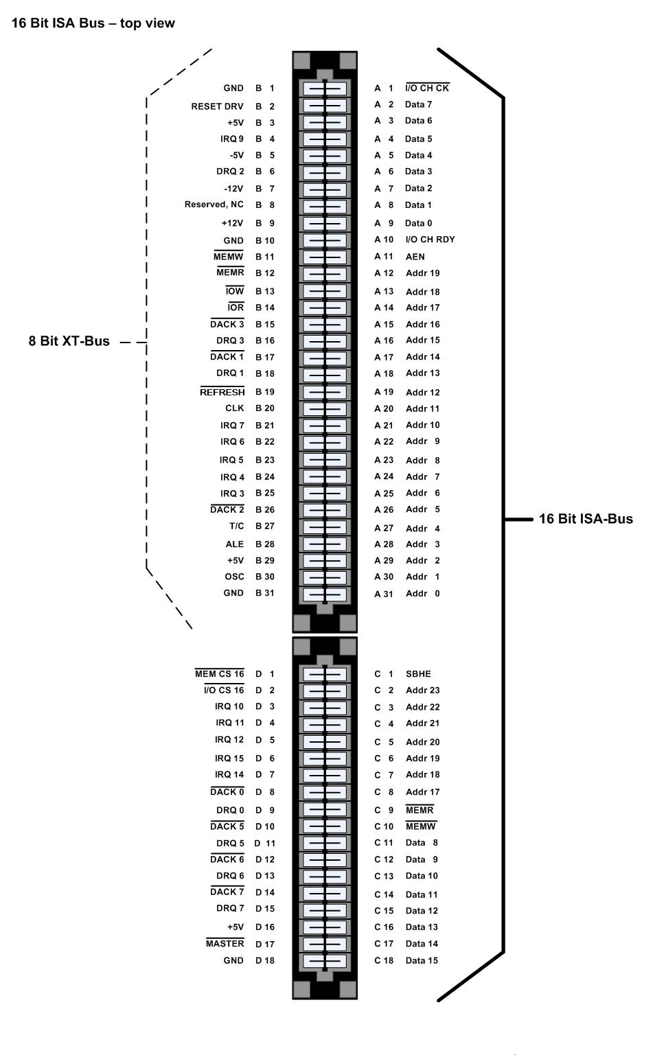 Image Result For 6 Volt